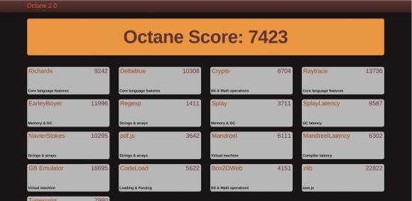 Octane_score_c300ma