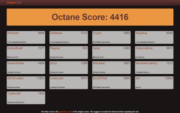 octanescore-vivotab8