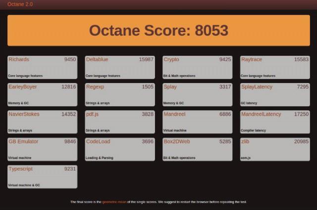 intel-NUC5PPYH-octane2