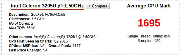 3205U-passmark