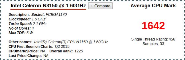 N3150-passmark