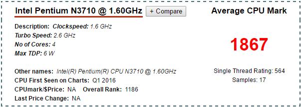 Intel-Pentium-N3710-cpubenchmark