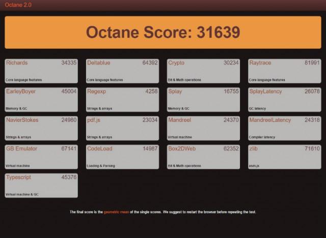 Octane-Chrome