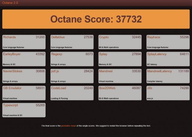 Octane-edge
