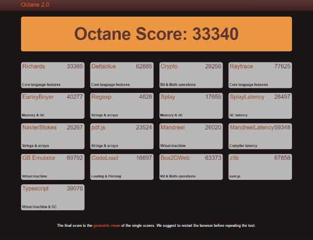 pentiumg4400_hd510_octane